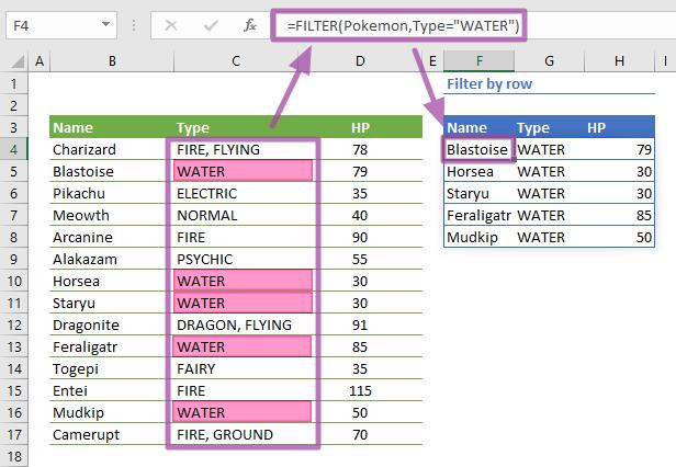 Excel FILTER formula