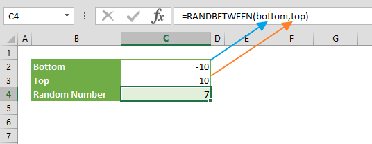 Function: RANDBETWEEN