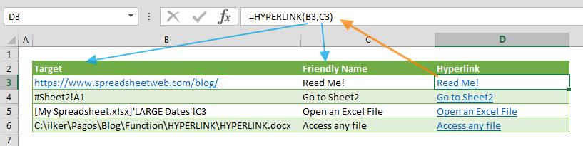 excel hyperlink formula