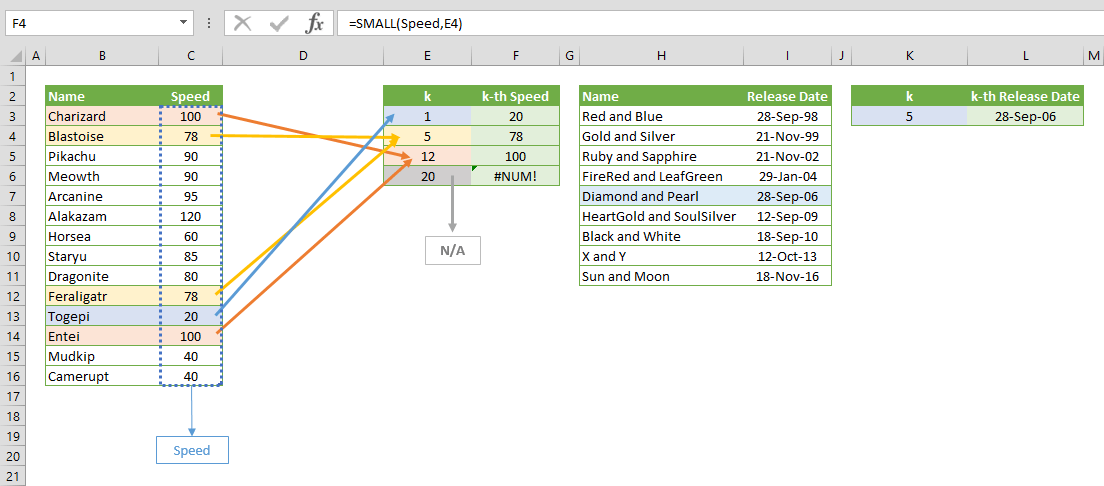 excel small function