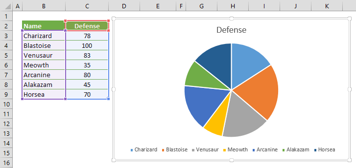 pie chart excel