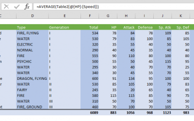 How to create calculated columns in Excel tables