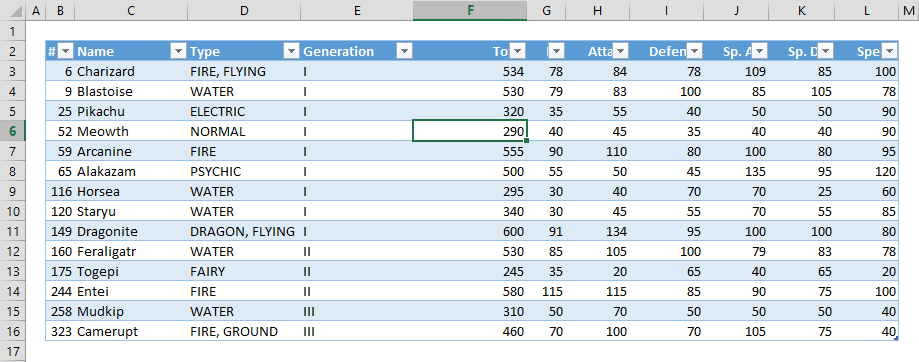 How to Create an Excel Table