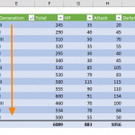 how to sort tables in excel
