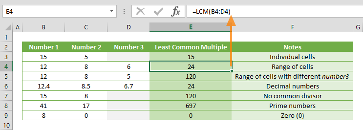Function: LCM