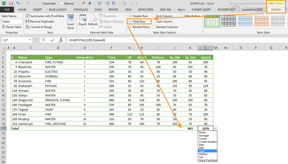 How to add Total row in Excel Tables