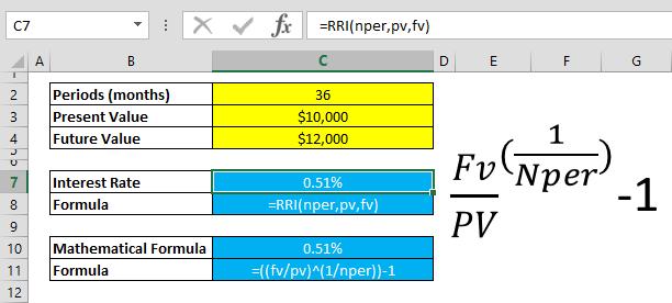 Function: RRI