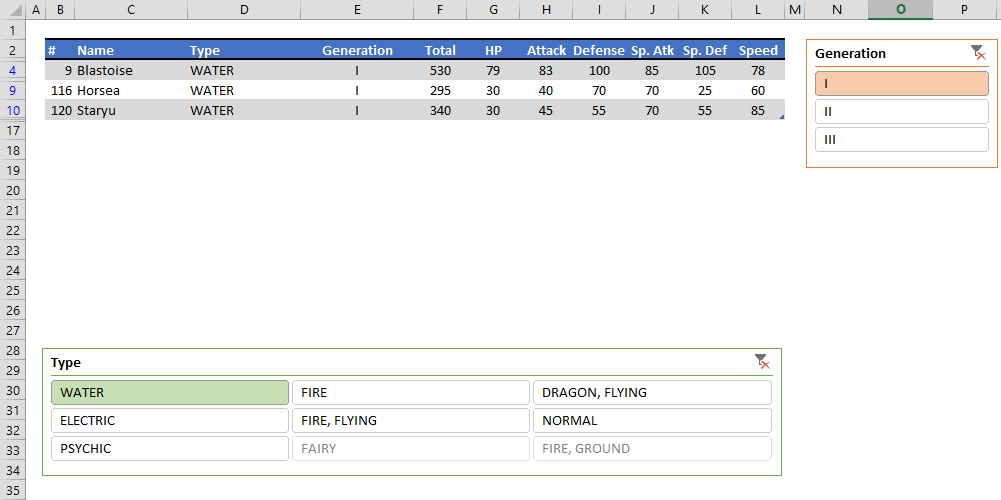Slicers in Excel Tables