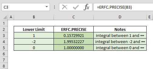 Function: ERFC.PRECISE