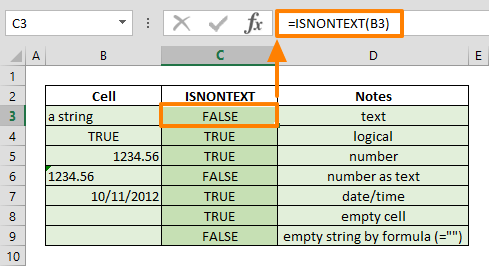 Function: ISNONTEXT