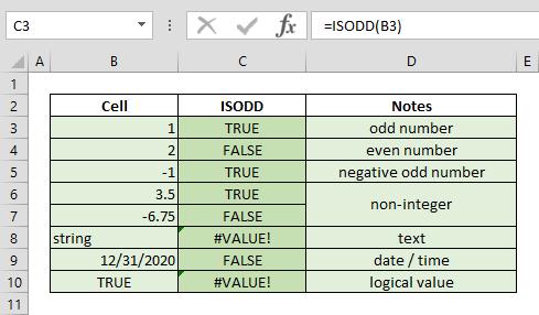 Function: ISODD