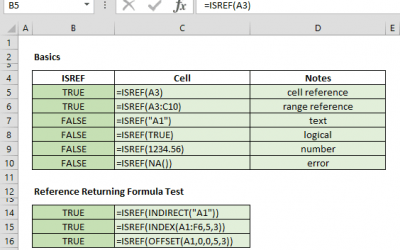 Function: ISREF