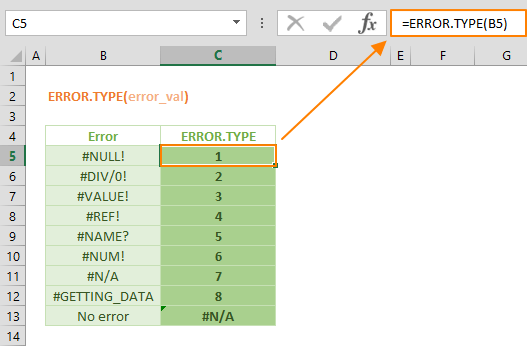 Use the ERROR.TYPE to Identify Excel Errors