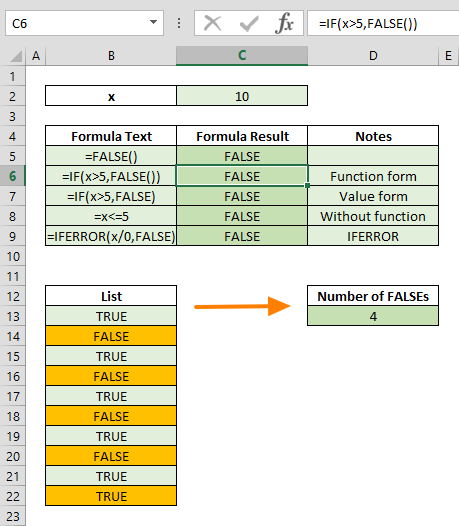 Excel FALSE Function