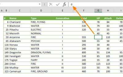How to hide zeros in Excel