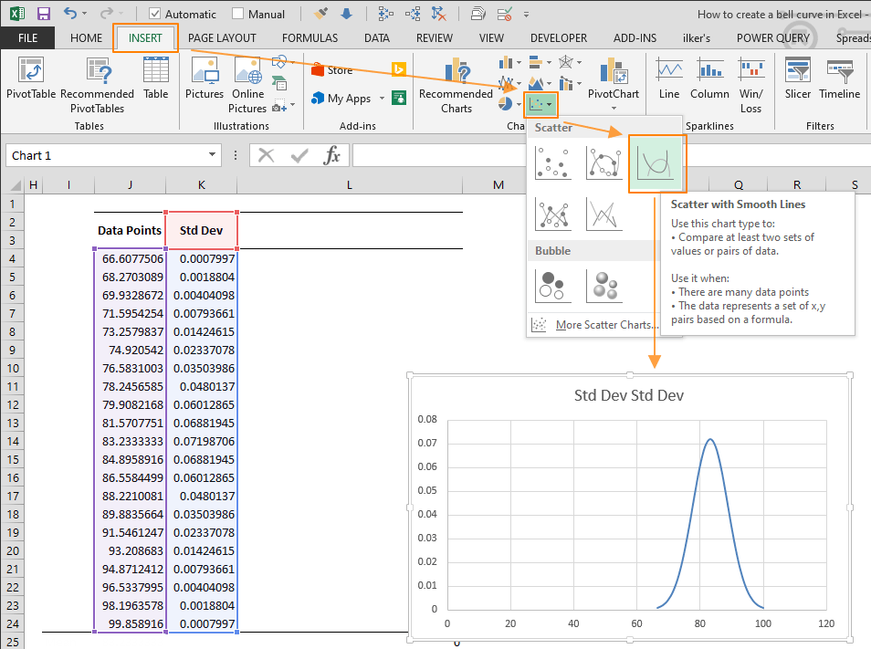 How To Create A Bell Curve In Excel