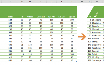 How to change text orientation in Excel