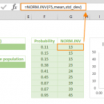 Excel NORM.INV Function