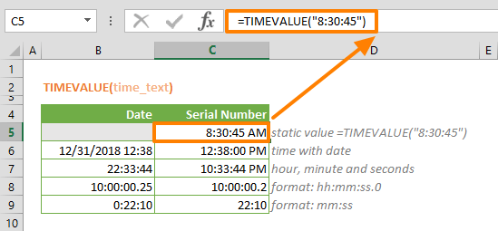 Excel TIMEVALUE Function 01