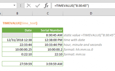 Function: TIMEVALUE