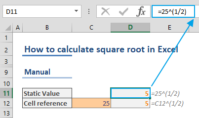 how to find square root