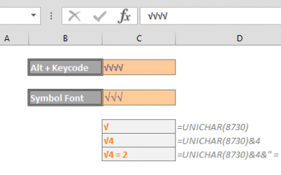 How to insert a square root symbol in Excel (√)