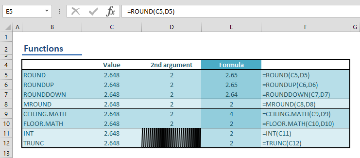 How to round numbers in Excel - Formula