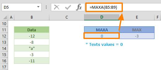 maxa excel