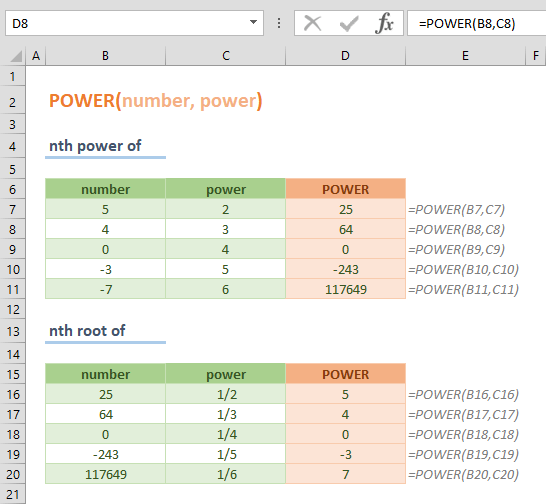 Function: POWER