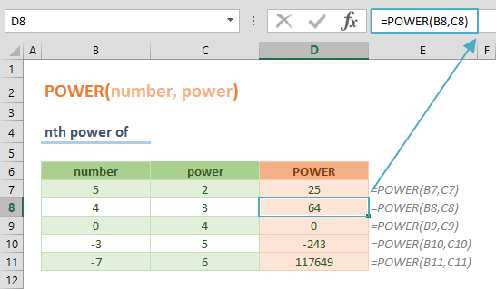 Excel POWER Function 01