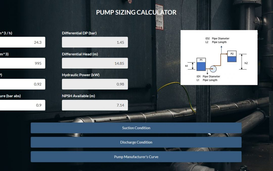 Pump Sizing Calculator