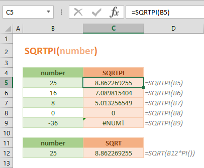 Function: SQRTPI