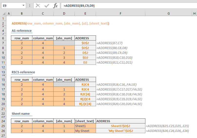 Excel ADDRESS Function – Find Cell References in Your Workbook