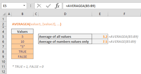AVERAGEA in Excel