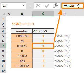 Excel SIGN Function 01