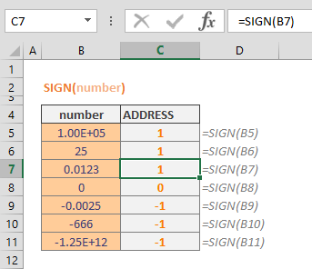 Excel SIGN Function
