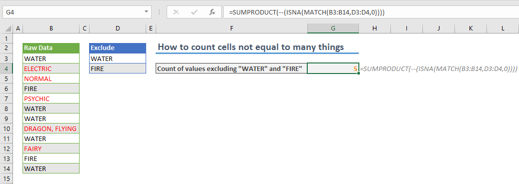 count if not equal to