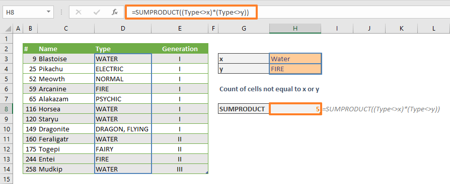 How to count cells not equal to x or y in Excel - COUNTIFS