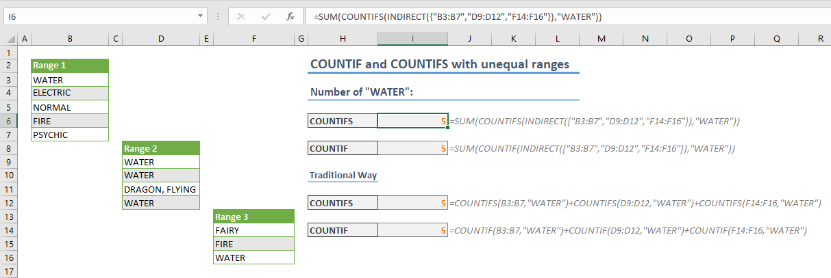 countifs excel