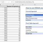 excel summary table