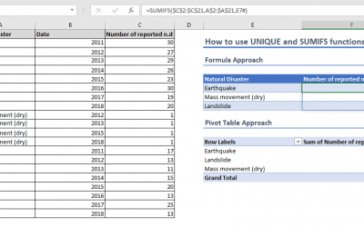 How to create an Excel summary table using UNIQUE and SUMIFS