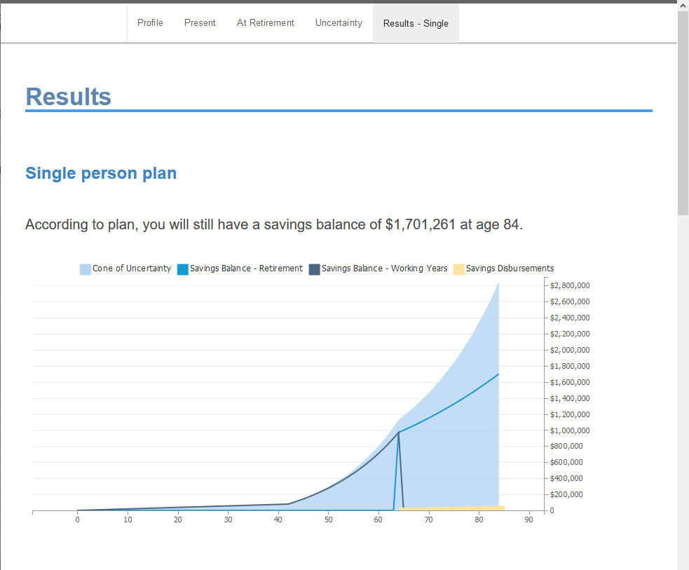 single record per user