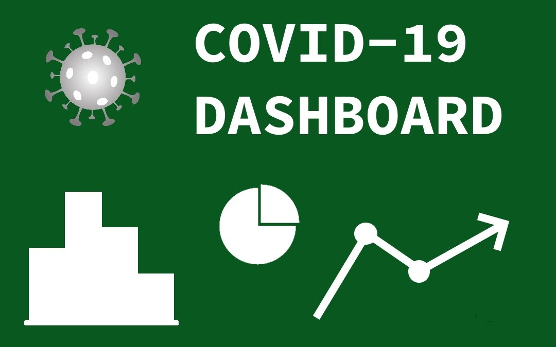 Building a COVID-19 Dashboard in Excel