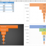 How to create a Funnel chart in Excel without Microsoft 365