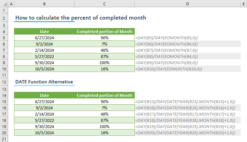How to calculate the percent of completed month