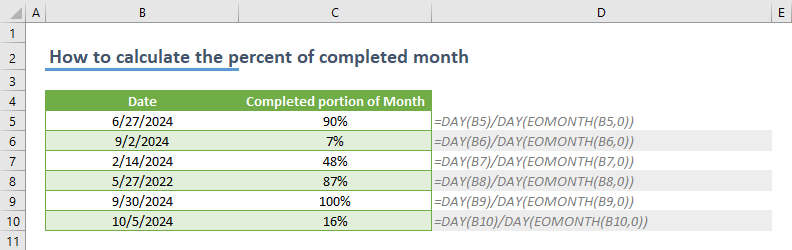 How to calculate the percent of completed month - EOMONTH