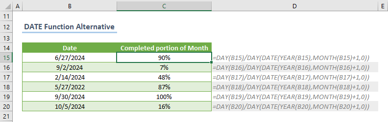 How to calculate the percent of completed month - DATE