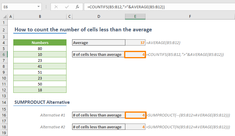 How to count the number of cells greater than the average in Excel