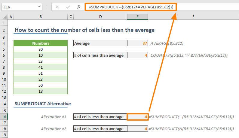 count the number of cells greater than the average - SUMPRODUCT