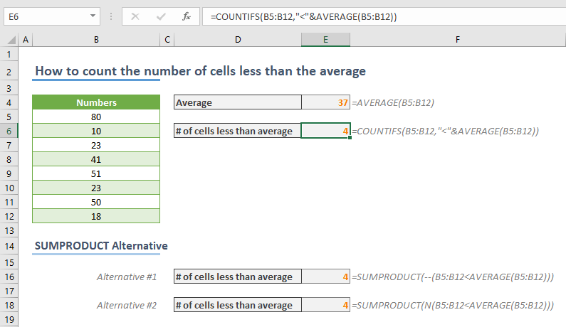 How to count the number of cells less than the average in Excel
